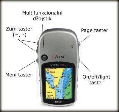 Raspored tastera na tipičnom eTrex modelu